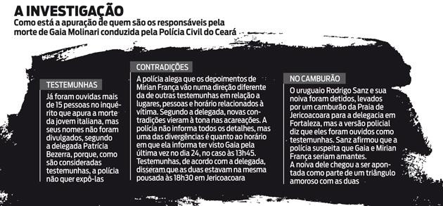 A INVESTIGAÇÃO Como está a apuração dos responsáveis pela morte de Gaia Molinari conduzida pela Polícia Civil do Ceará;